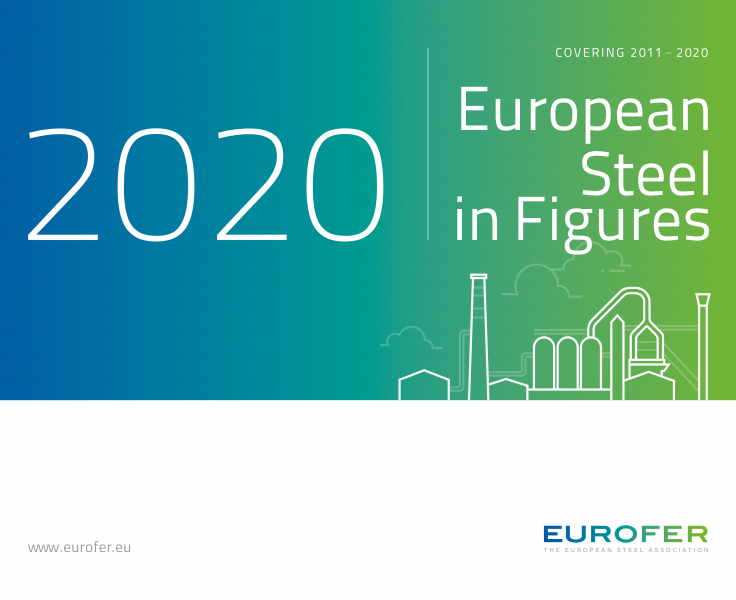 European Steel in Figures 2020